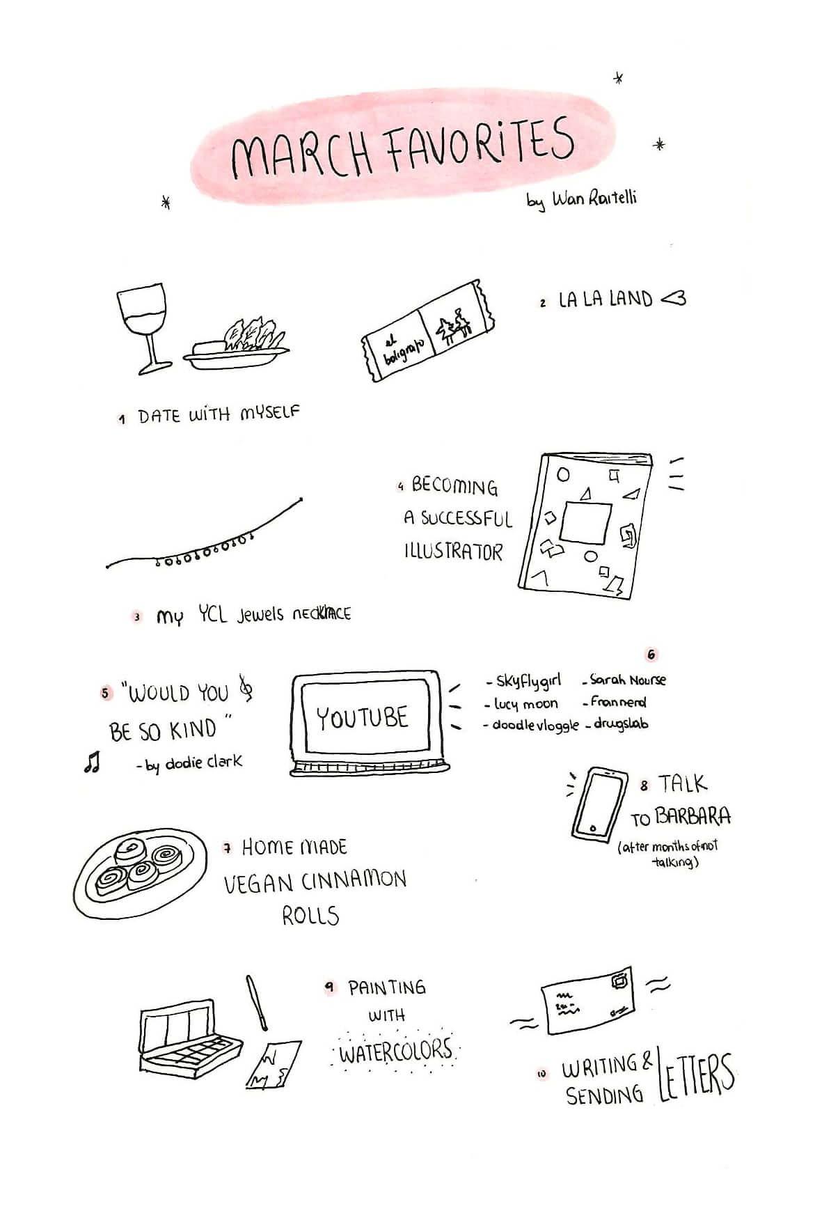 favorites march illustration